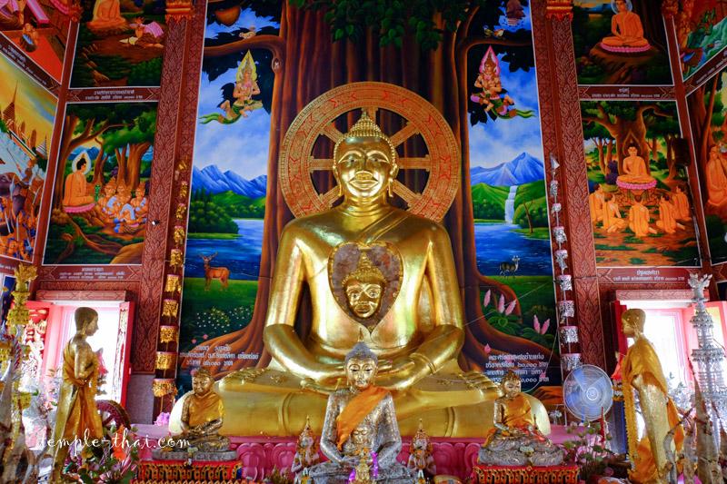 Wat Bang Kaen Tai